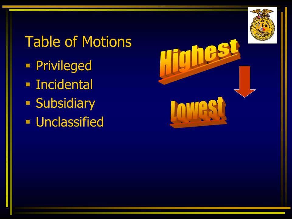 Table of Motions Highest Lowest Privileged Incidental Subsidiary