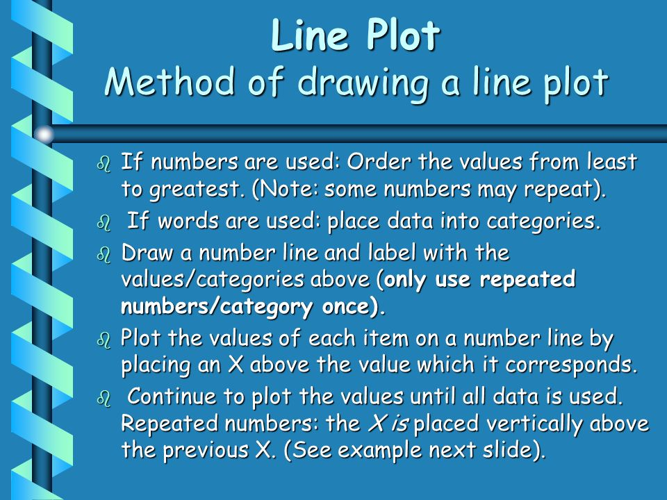 Line Plot Method of drawing a line plot