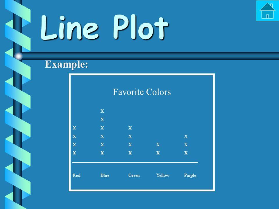 Line Plot Example: Favorite Colors X X X X X X X X X X X X X
