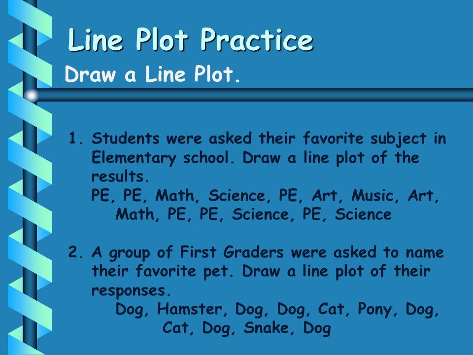 Line Plot Practice Draw a Line Plot.