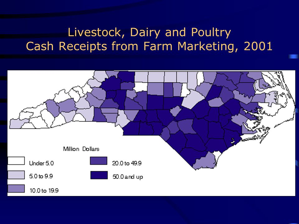 Livestock, Dairy and Poultry Cash Receipts from Farm Marketing, 2001
