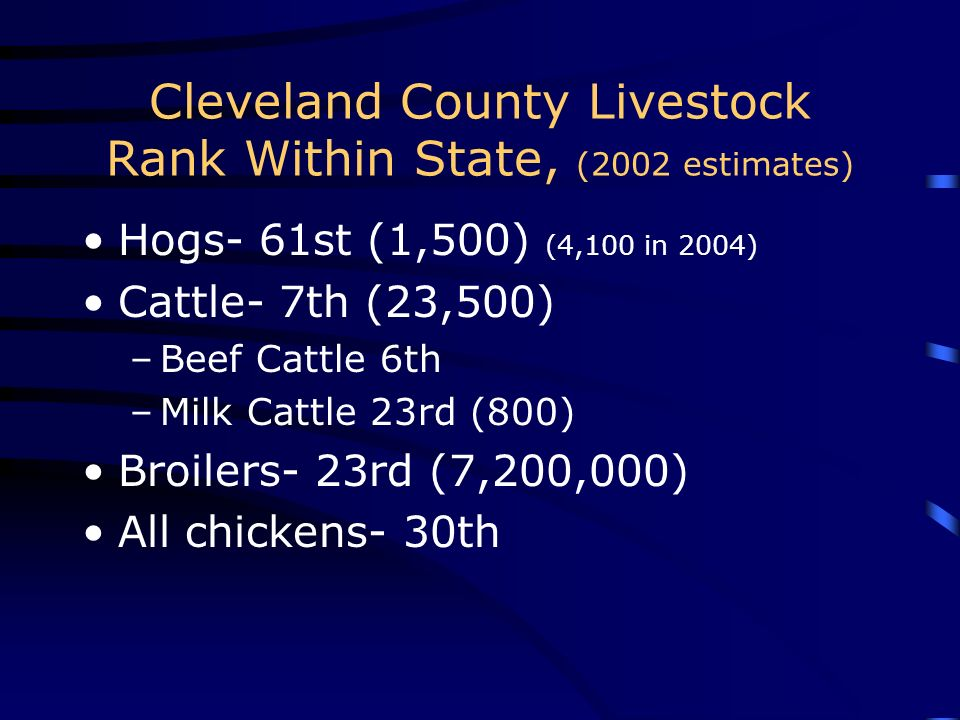 Cleveland County Livestock Rank Within State, (2002 estimates)