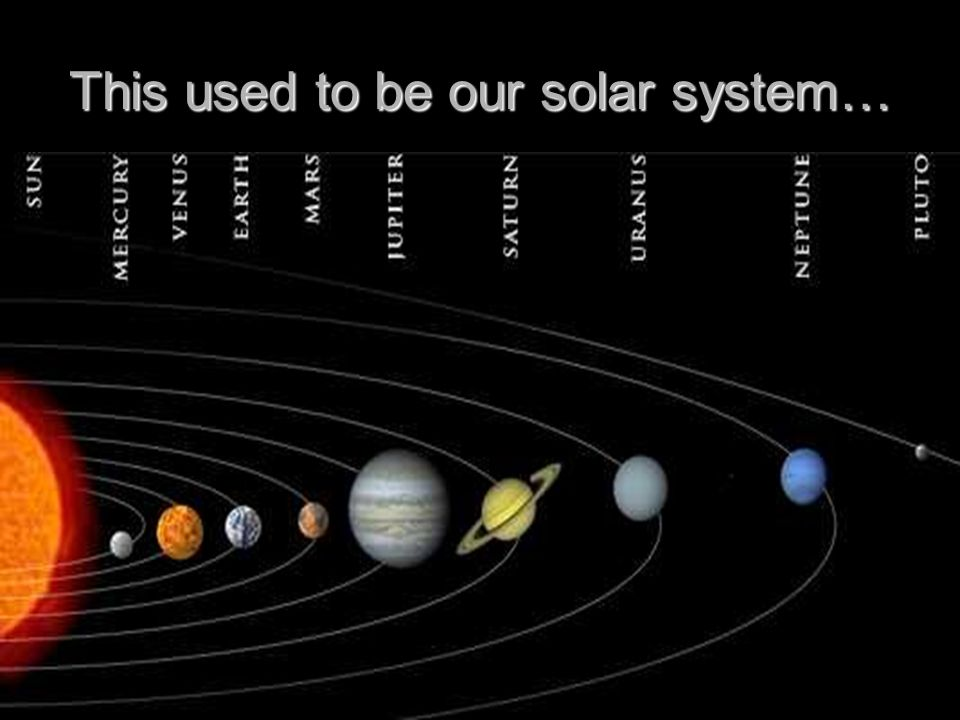 This used to be our solar system…
