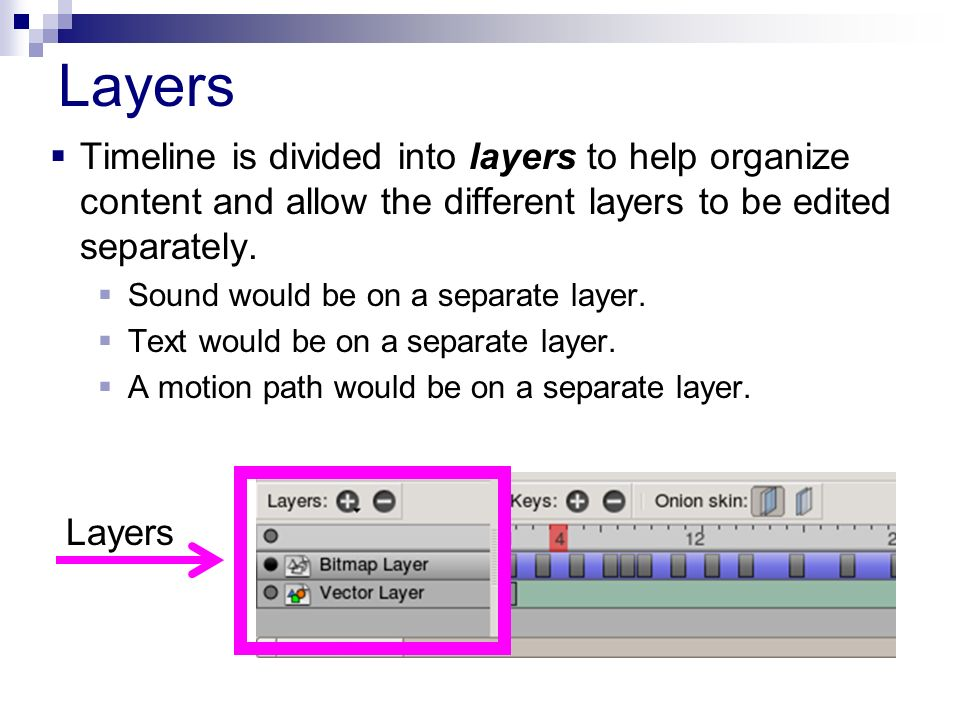 Layers Timeline is divided into layers to help organize content and allow the different layers to be edited separately.