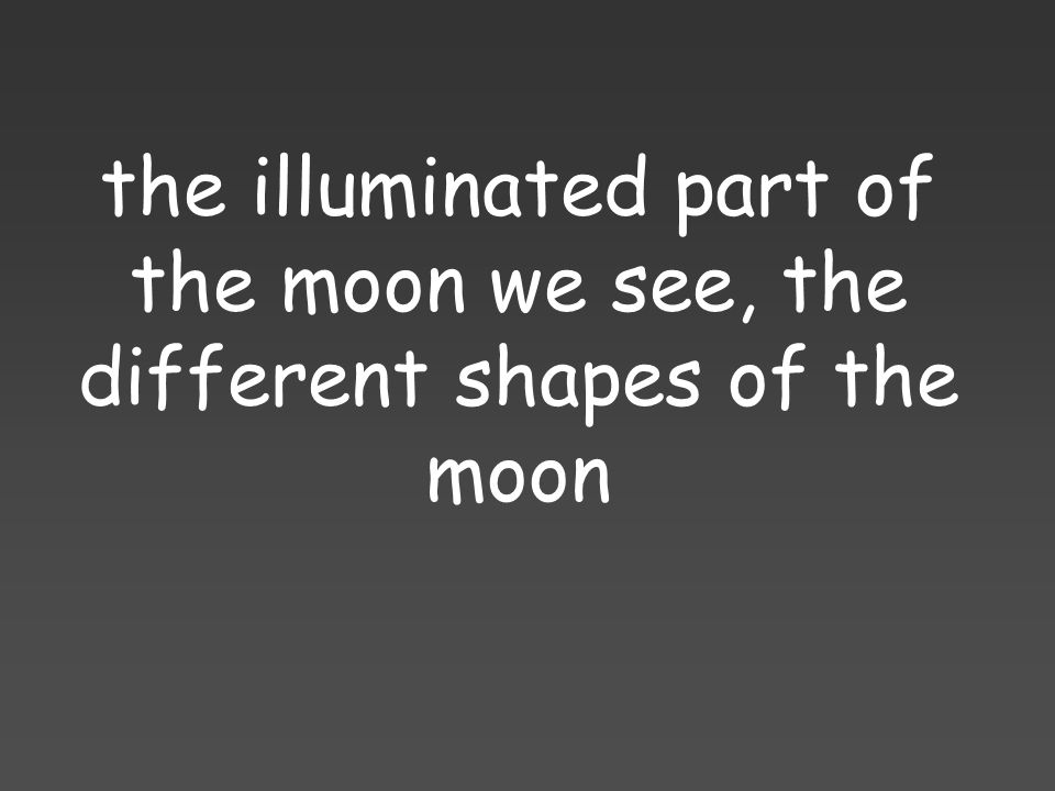 the illuminated part of the moon we see, the different shapes of the moon
