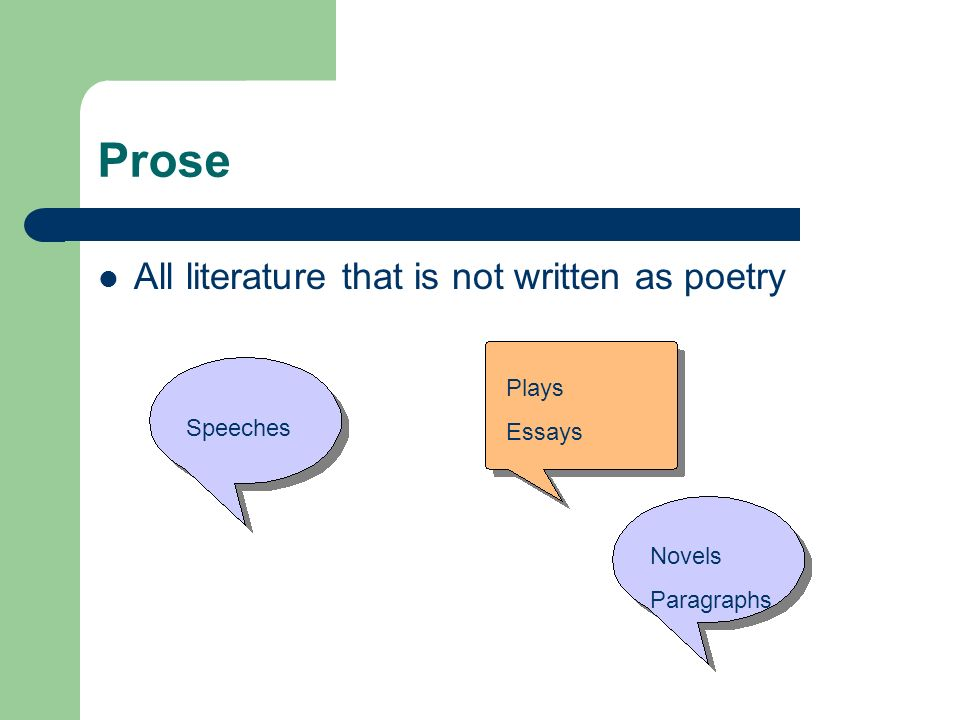 Prose All literature that is not written as poetry Plays Essays