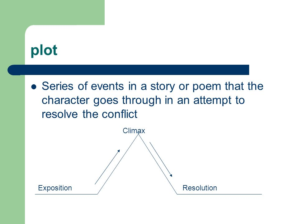 plot Series of events in a story or poem that the character goes through in an attempt to resolve the conflict.
