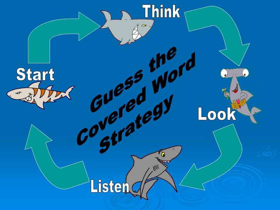 Think Guess the Covered Word Strategy Start Look Listen