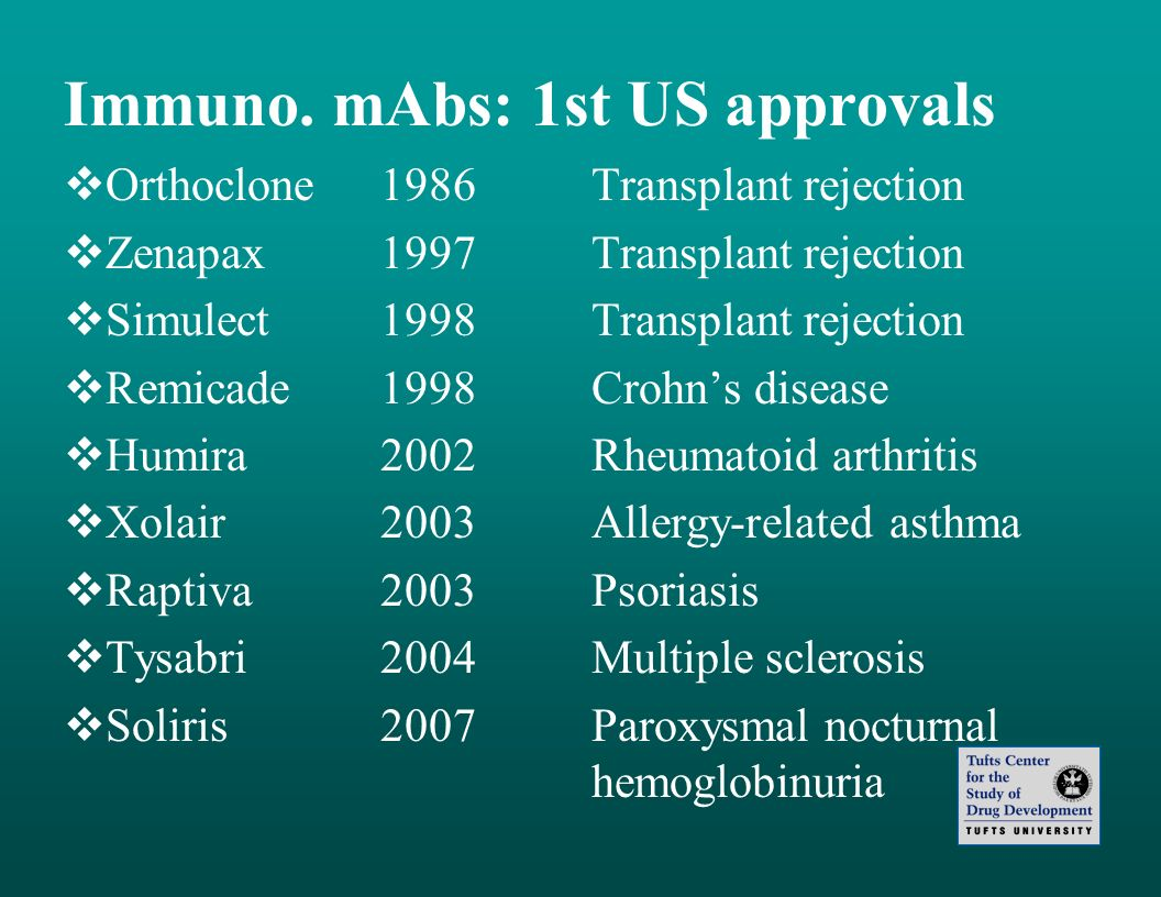 Immuno. mAbs: 1st US approvals