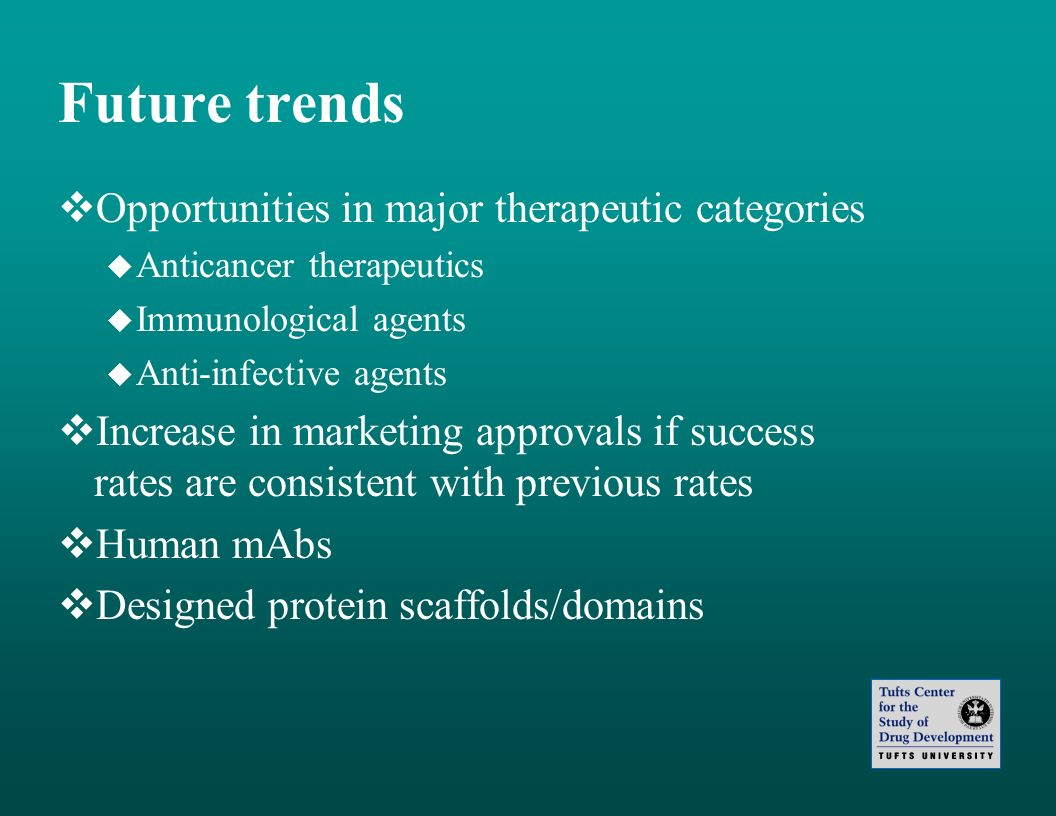 Future trends Opportunities in major therapeutic categories