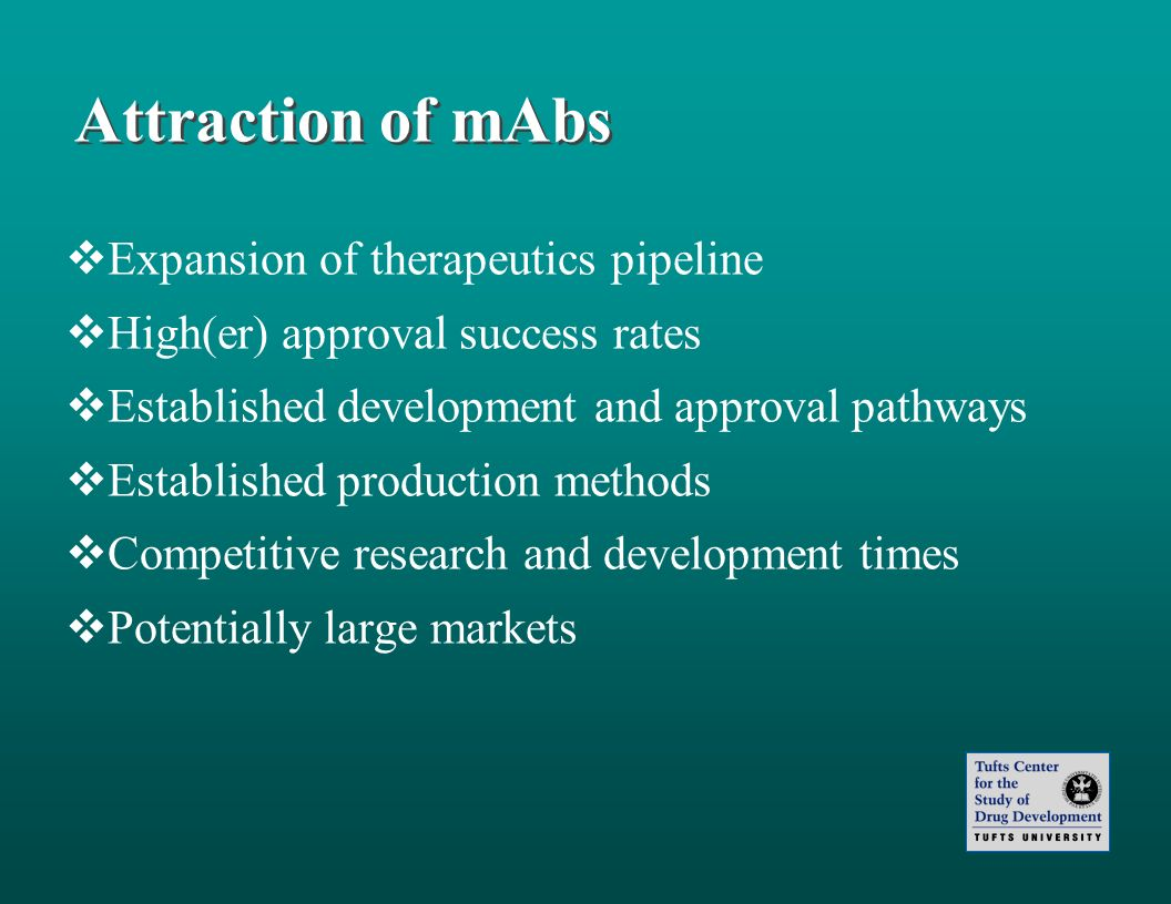 Attraction of mAbs Expansion of therapeutics pipeline