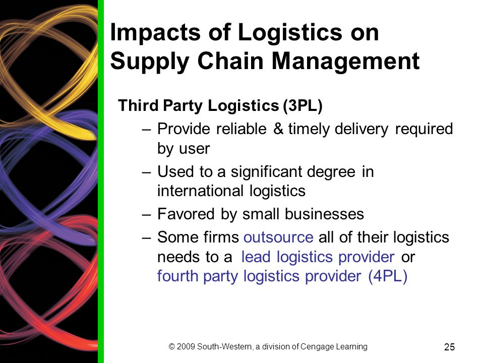 Impacts of Logistics on Supply Chain Management