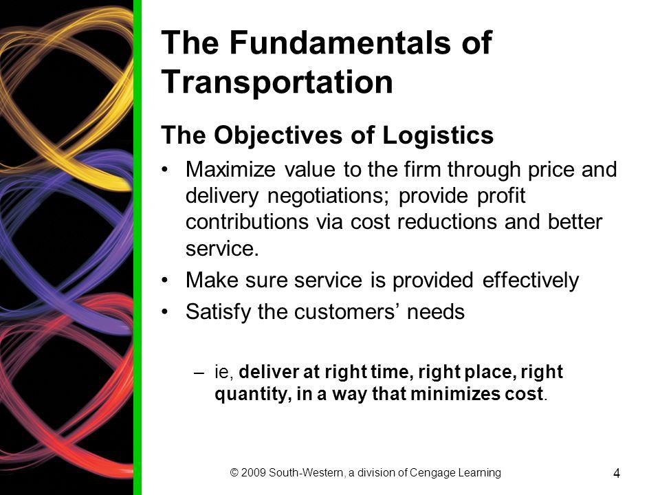 The Fundamentals of Transportation