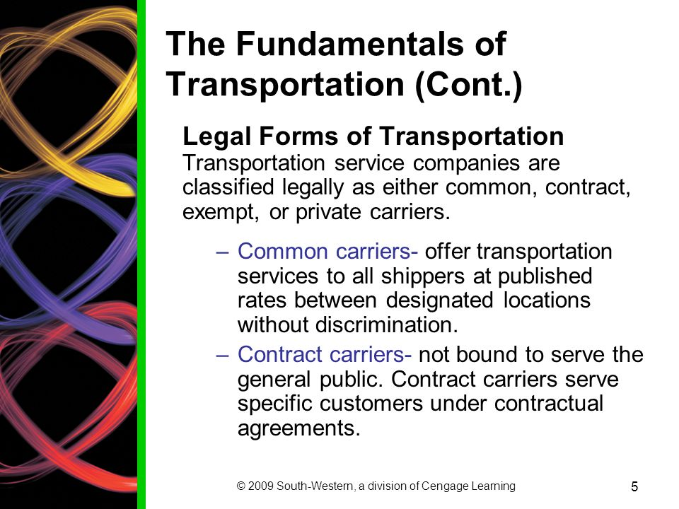 The Fundamentals of Transportation (Cont.)
