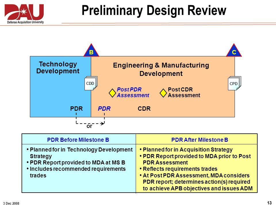 Preliminary Design Review Engineering & Manufacturing