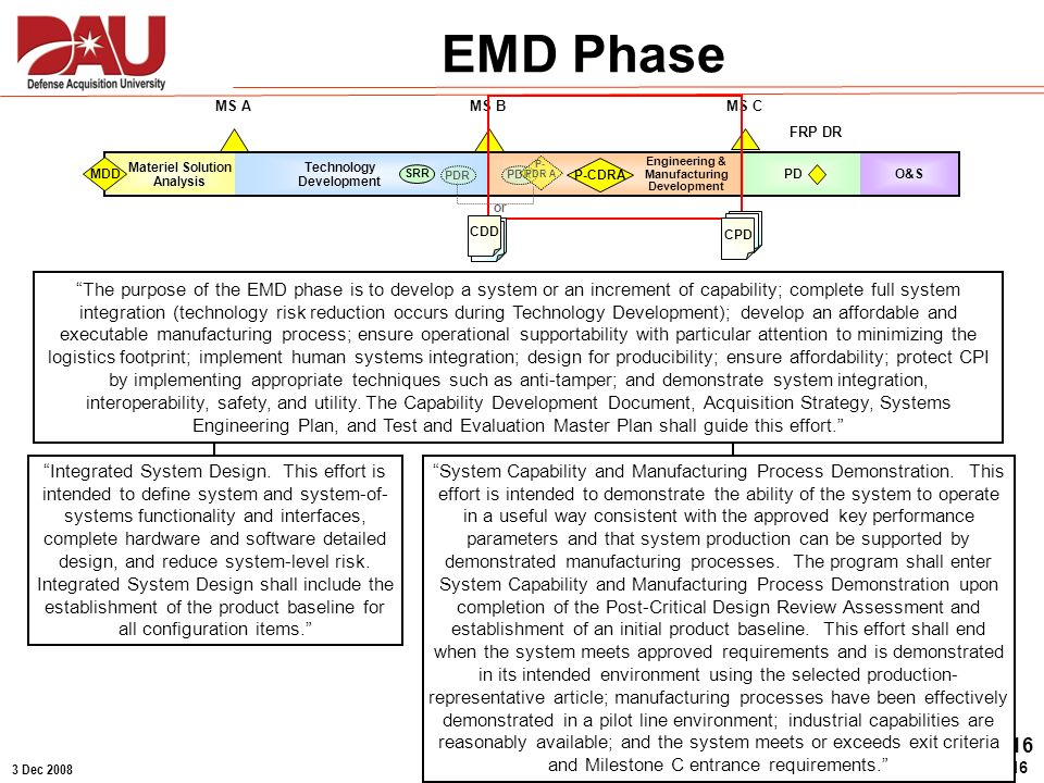 EMD Phase MS A. MS B. MS C. FRP DR. Engineering & Manufacturing Development. MDD. Materiel Solution Analysis.