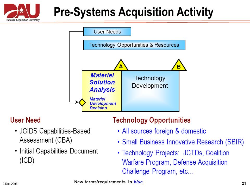 Pre-Systems Acquisition Activity