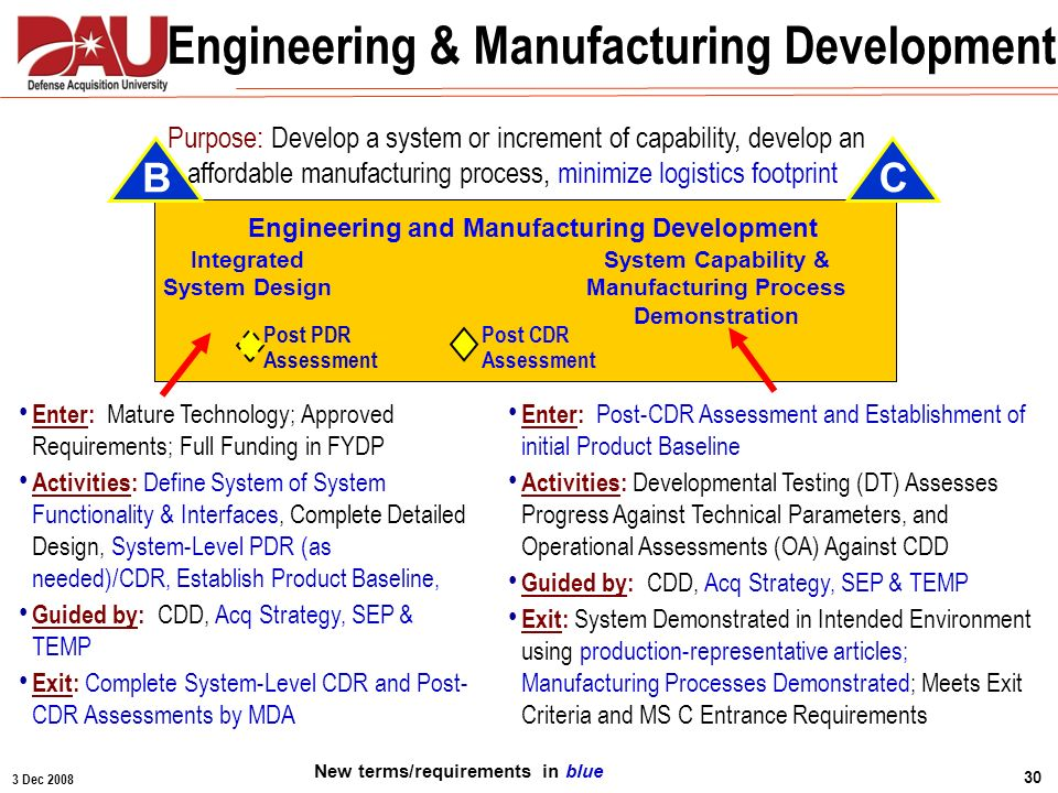 Engineering & Manufacturing Development