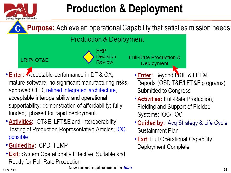 Production & Deployment New terms/requirements in blue