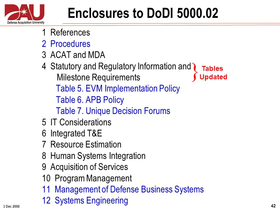 } Enclosures to DoDI 5000.02 1 References 2 Procedures 3 ACAT and MDA