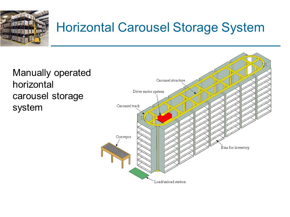 Chapter 3 Storage Systems Ppt Video Online Download