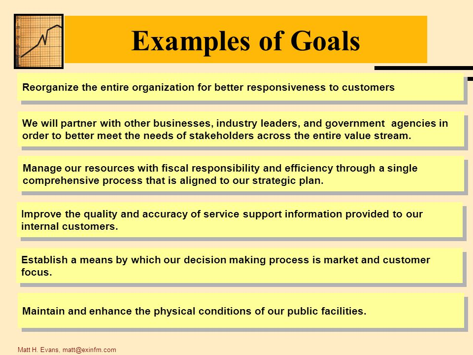the goals for customer service 15 customer service metrics to measure by tricia morris - september 21, 2012 3 22,252 views tweet  so, is the goal measurement or customer loyalty behavior.