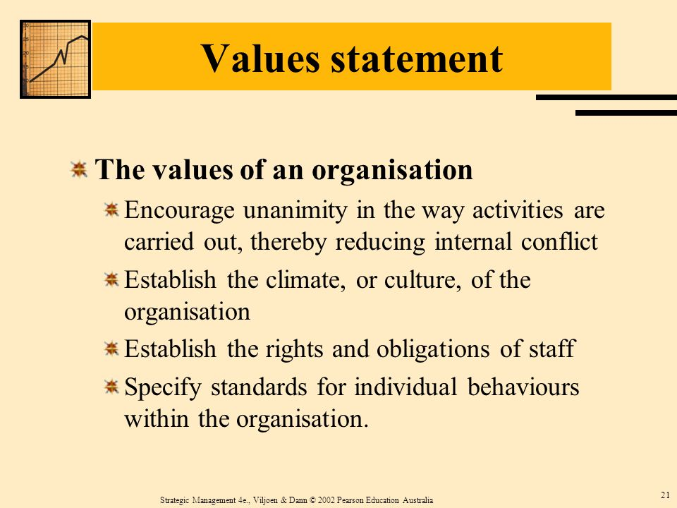 values in education statement Mission statement the college of graduate studies and adult learning  provides a diverse array of education and training opportunities to serve the  needs of.