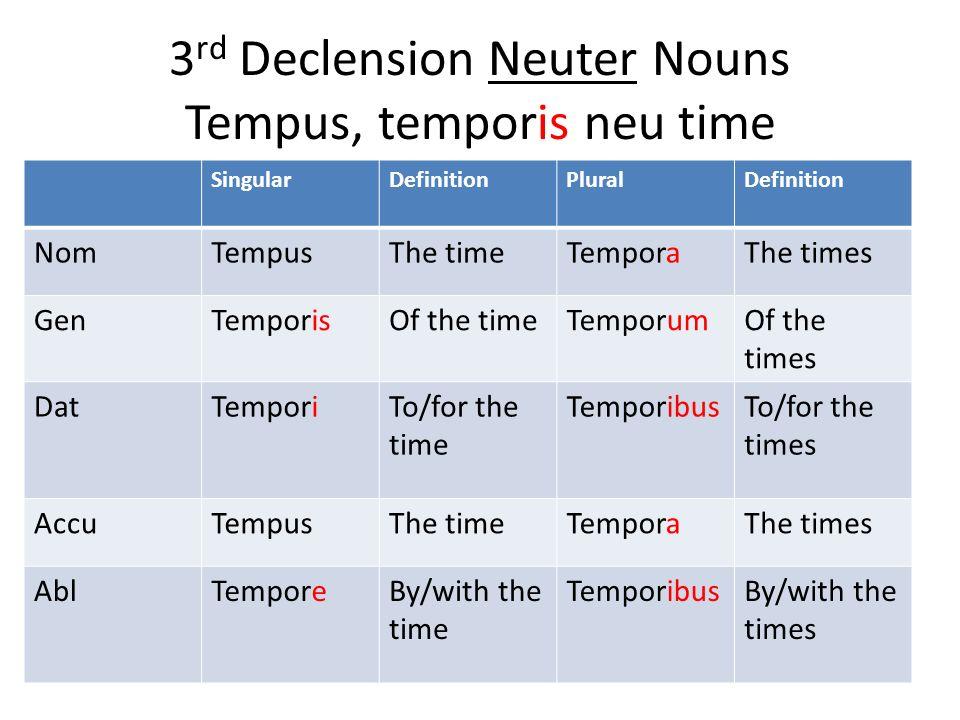 3rd Declension Neuter Nouns Tempus, Temporis Neu Time