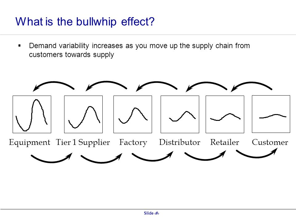 operations management the bullwhip effect In search of the bullwhip effect  om forum—three simple approaches for young scholars to identify relevant and novel research topics in operations management.
