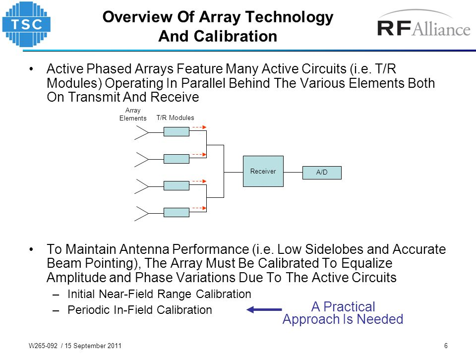 Overview Of Array Technology And Calibration