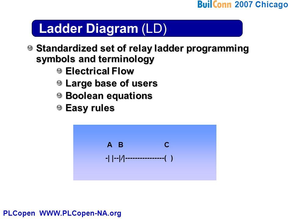 Wiring Terminology - Colakork.net