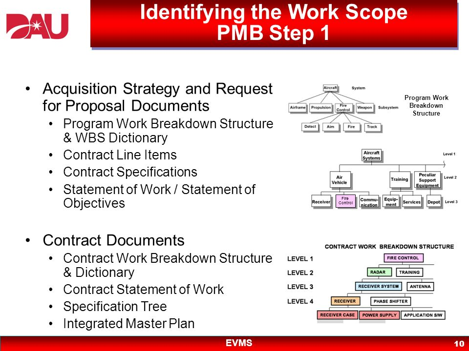 Identifying the Work Scope PMB Step 1
