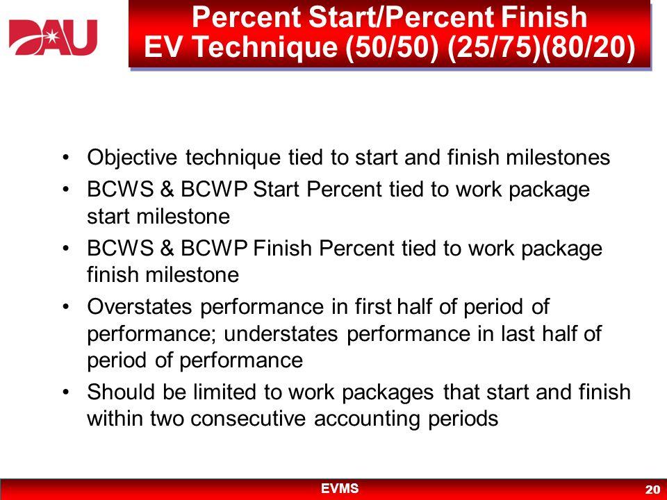 Percent Start / Percent Finish EV Technique (50/50) (25/75) (80/20)