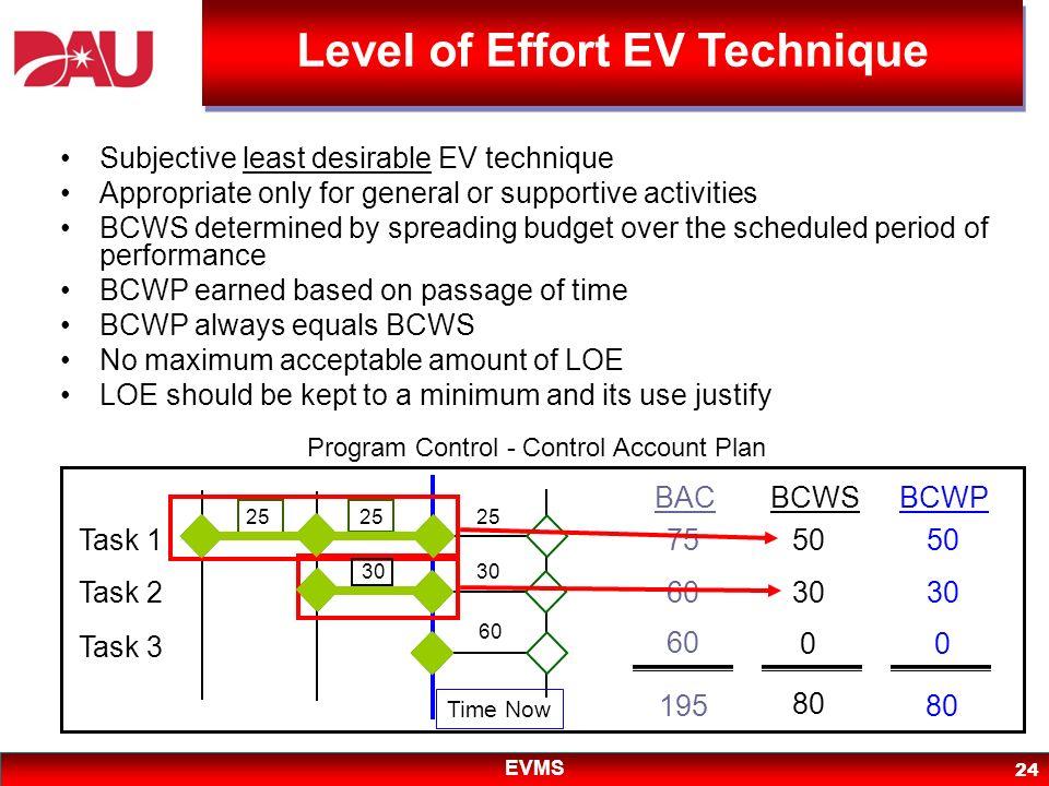 Level of Effort EV Technique
