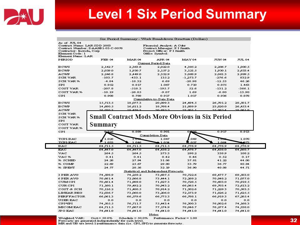 Level 1 Six Period Summary