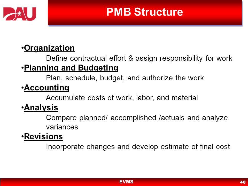 PMB Structure Organization