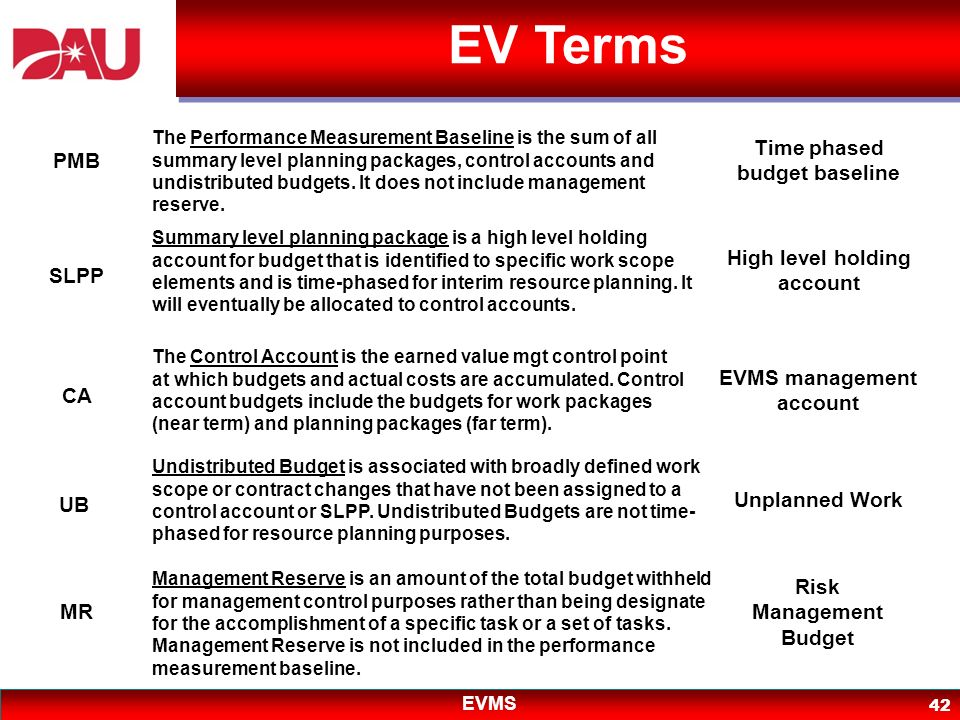 EV Terms Time phased budget baseline PMB High level holding account