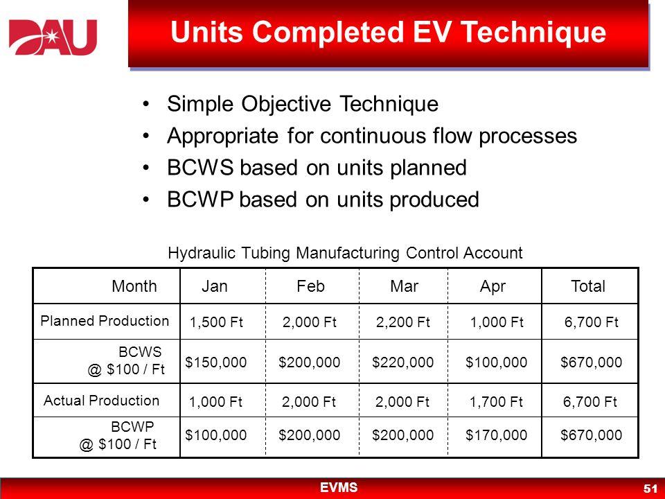 Units Completed EV Technique