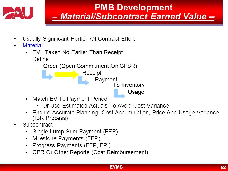 PMB Development – Material/Subcontract Earned Value --