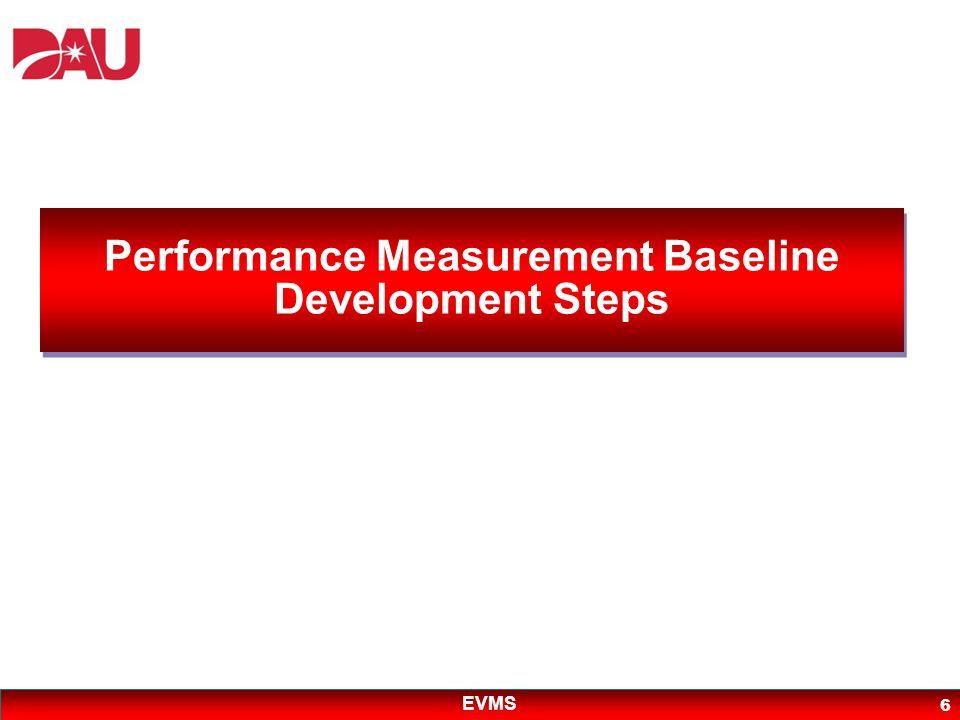 Performance Measurement Baseline Development Steps