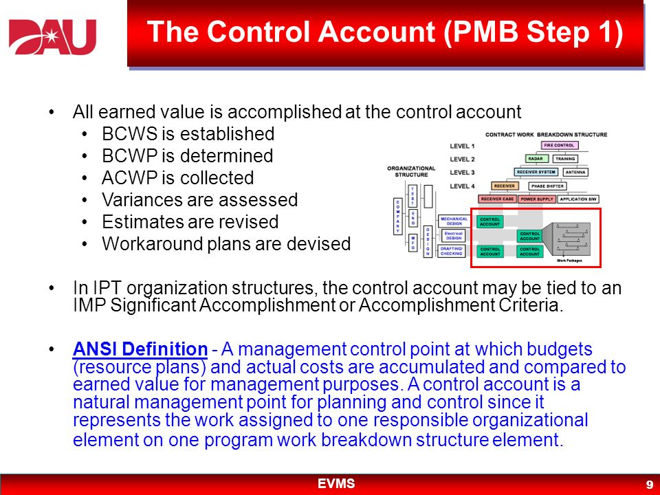 The Control Account (PMB Step 1)