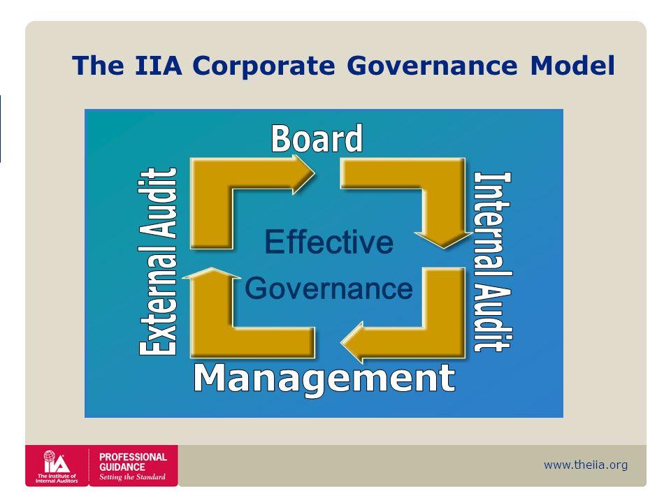 The IIA Corporate Governance Model