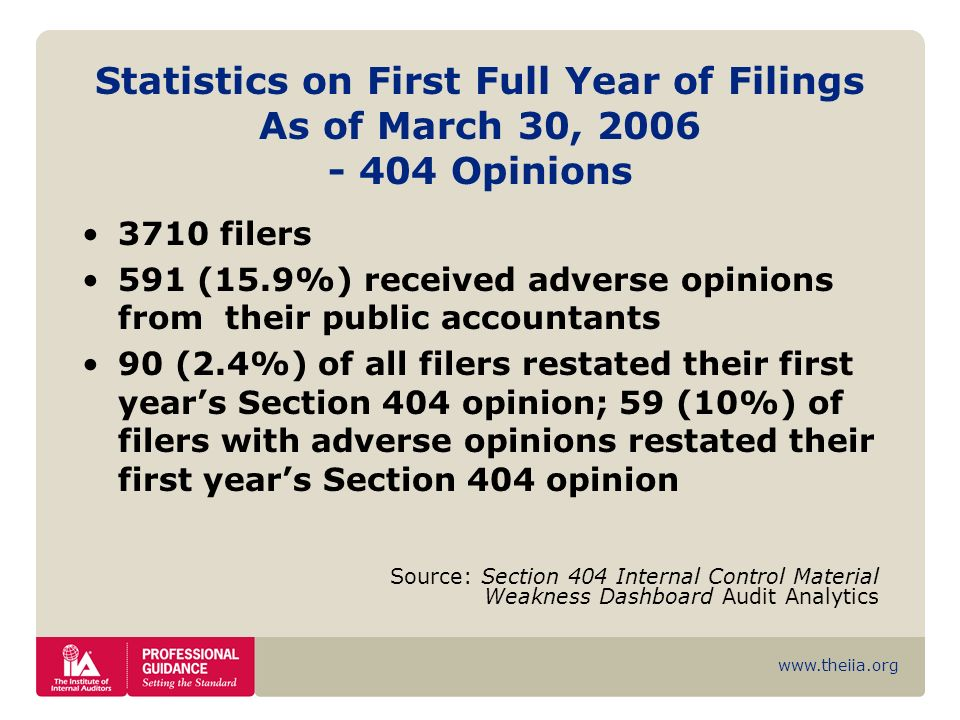 Statistics on First Full Year of Filings As of March 30, 2006 - 404 Opinions