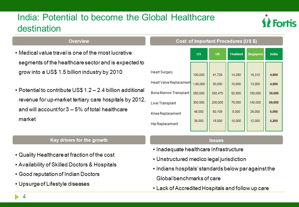 Meditech – A User Perspective & Requirements - ppt download