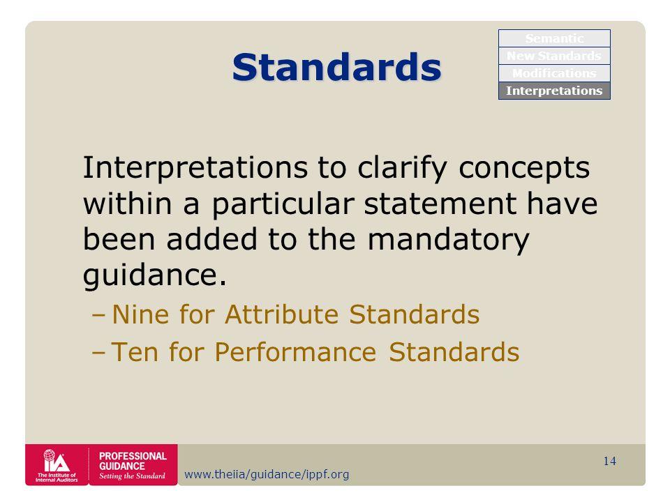 Standards Semantic. New Standards. Modifications. Interpretations.