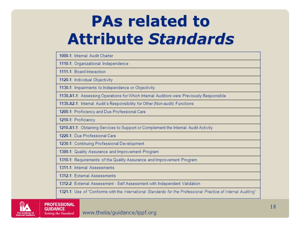 PAs related to Attribute Standards