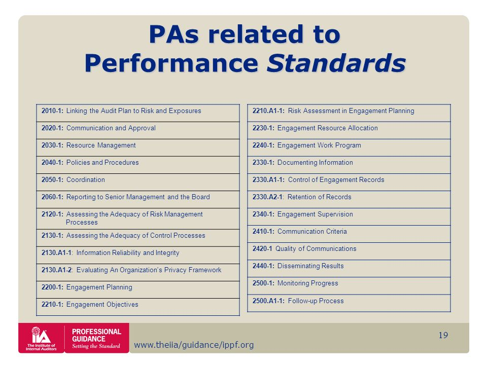 PAs related to Performance Standards