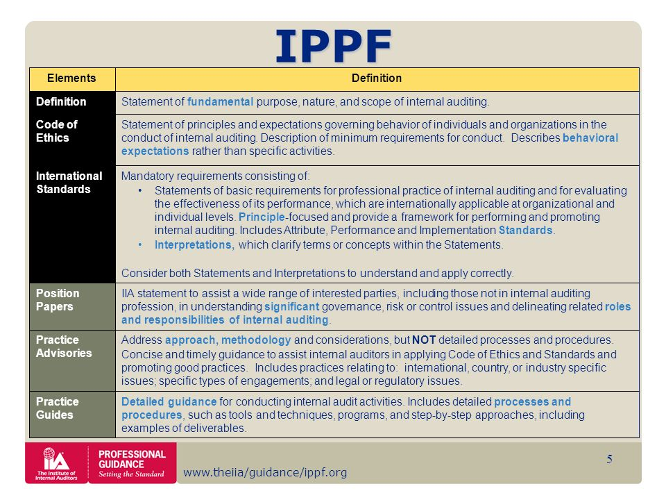 IPPF Definition Elements Practice Guides Practice Advisories