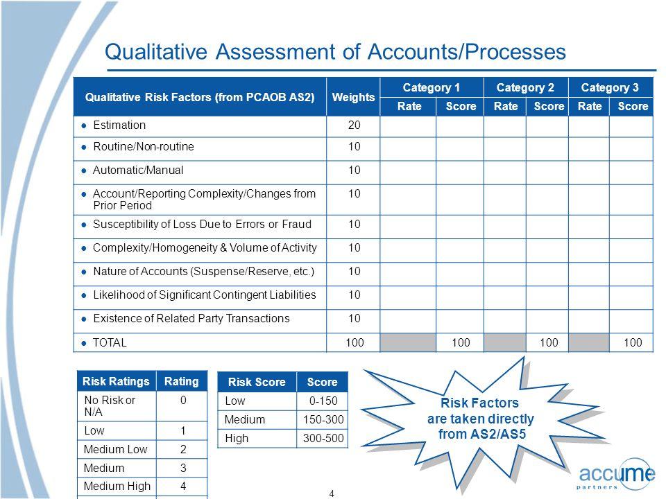 Qualitative Assessment of Accounts/Processes