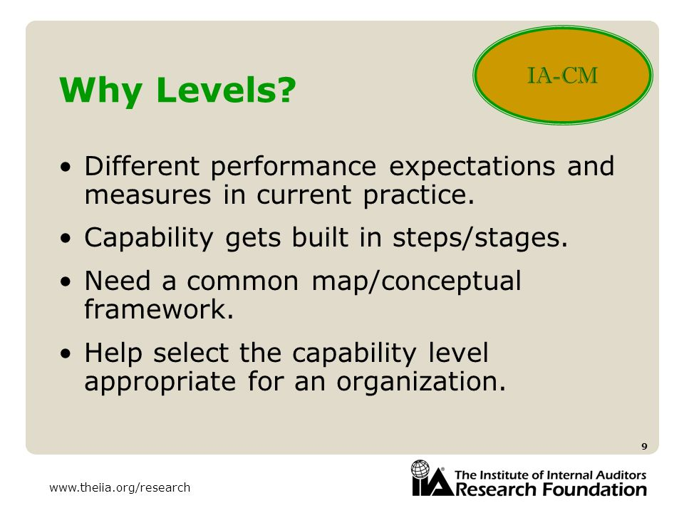 IA-CM Why Levels Different performance expectations and measures in current practice. Capability gets built in steps/stages.